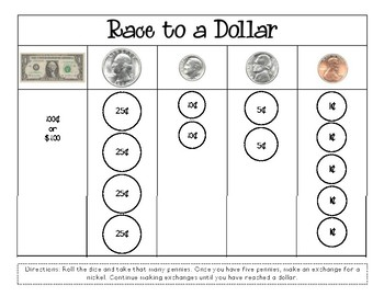 Race to a Dollar