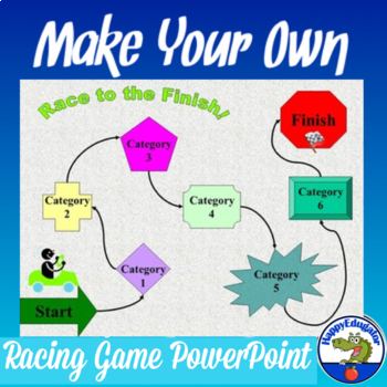race to the finish powerpoint game template by happyedugator tpt