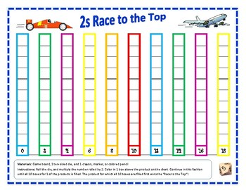 Race to the Top! A Multiplication Dice Game