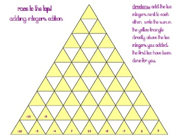 Race to the Top Adding Integers Edition