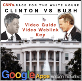 "Race to the Whitehouse ""Clinton v. Bush"" Video Guide + Vid"