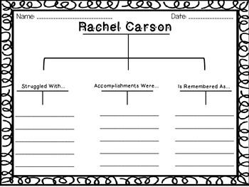 Rachel Carson: Pioneer of Ecology Final Activity