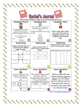Rachel's Journal Extension Menu