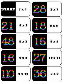 Racing Dominoes - Times Tables