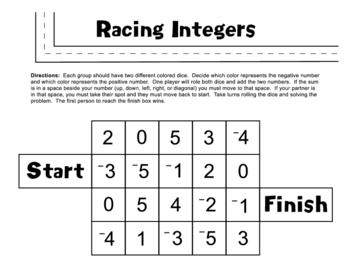Racing Integers Game Board