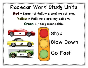 Racing to Read, A Yearlong Sequential Phonics Word Study w