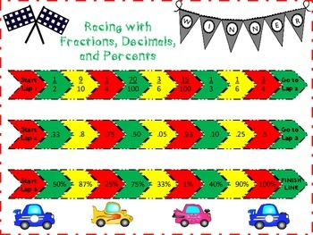 Racing with Fractions, Decimals, and Percents Gameboard