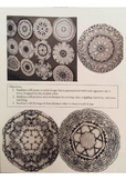 Radial Symmetry design