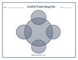 Radial Venn Diagram Graphic Organizer