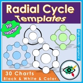 Radial cycle templates
