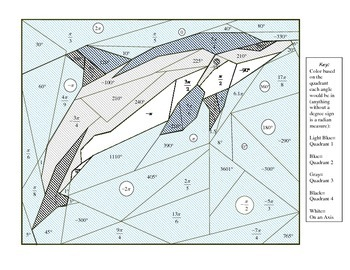 Radians Degrees Dolphin Coloring Puzzle