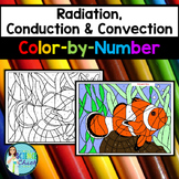 Radiation, Conduction & Convection Color-by-Number
