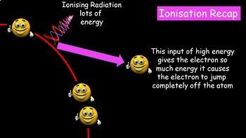 Radiation - The 4 types of radiation, alpha, beta -, beta