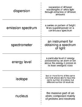Radiation and Spectra Vocabulary Flash Cards for Astronomy Students