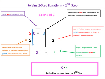 Radical Equation Solution Summary
