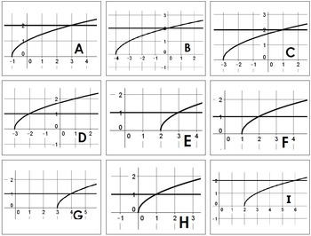 Radical Equations Matching Activity {graphs to equations}