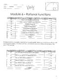 Radical Functions Answer Key