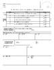 Radical Functions Full Unit - Algebra 2