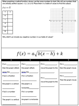 Radical Functions and Equations Unit - Algebra 2