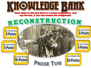Radical Reconstruction Digital Knowledge Bank