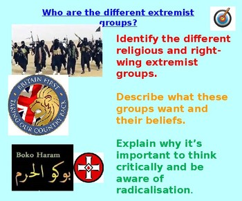 Radicalisation: Extremism: Extreme Groups
