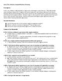 Radicals, Exponents, Complex Numbers, Factoring Unit Plan (Algebra 2)