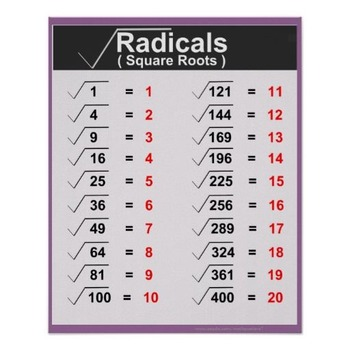 Radicals Square Roots Math Posters Purple