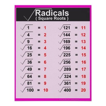 Radicals Square Roots Math Posters Pink Violet