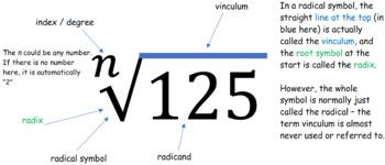 Radicals introduction