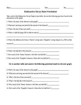 Radioactive Decay Rates Worksheet by Ian Keith | TpT