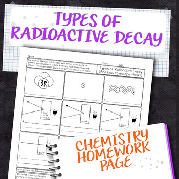 Radioactive Decay Types Homework Worksheet
