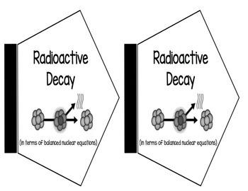 Radioactive Decay and Balanced Nuclear Equations