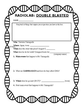 Radiolab: Double Blasted Podcast Listening Guide