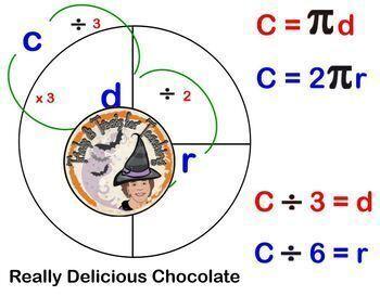 FREE Radius Diameter Circumference RDC Circle for Converting Conversions Circles