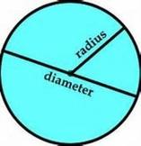 Radius, Diameter and Circumference Smart Notebook Lesson