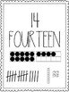 Rae Dunn Inspired Number Different Ways Posters