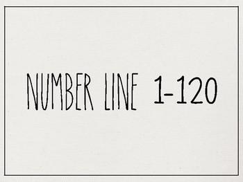 Rae Dunn Inspired Number Line 1-120
