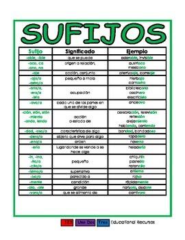 Raices latinas y griegas/prefijos/sufijos verde