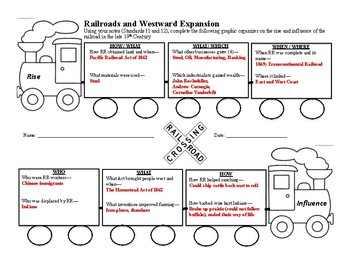 Railroad and Westward Expansion Graphic Organizer