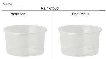 Rain Cloud Observation