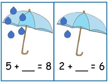 Rain Drop Addition