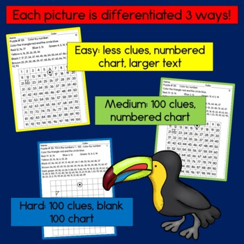 Rainforest 100 AND 120 Chart Mystery Pictures Bundle