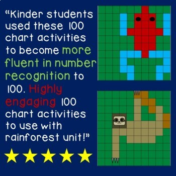 Rainforest 100 Chart Mystery Pictures