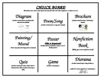 Rain Forest Nonfiction Unit Introduction Letter/Choice Board/Template