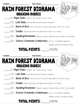 Rain Forest Project: Decorate a Shoebox Diorama: Perfect for ANY Rainforest