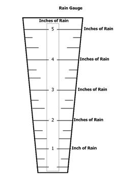 Tremendous Rain Gauge By Sciencebear Teachers Pay Teachers Wiring 101 Ferenstreekradiomeanderfmnl