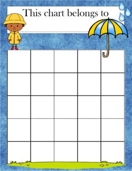 Rain Incentive Chart