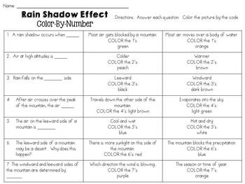 Rain Shadow Effect BUNDLE