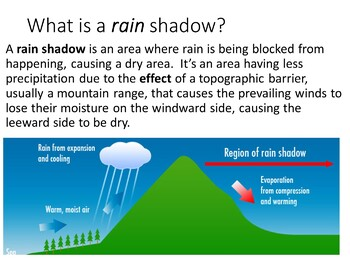 Rain Shadow Effect PowerPoint