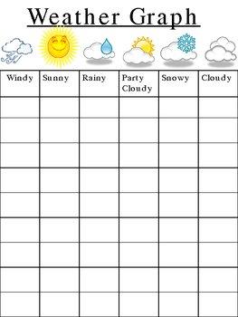 Rain, Sun, Clouds, Oh My